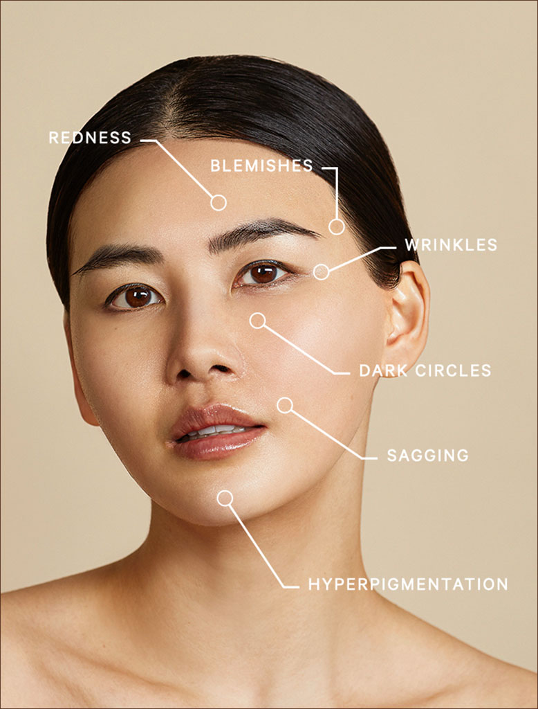 ARTIFICIAL INTELLIGENCE WITHIN SKINCARE
